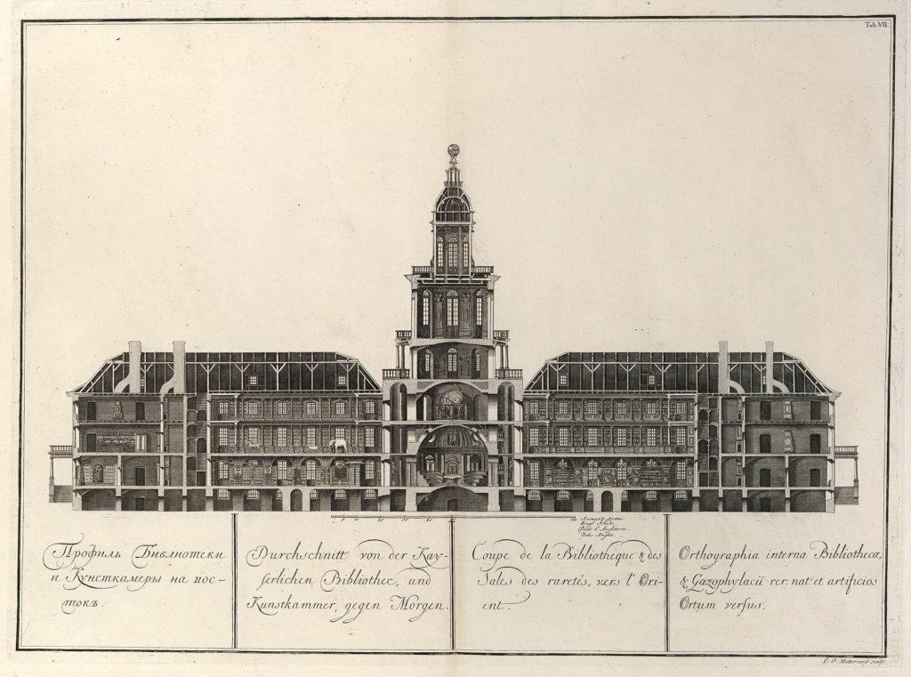 Кунсткамера - чертеж главного фасада образца XVIII века